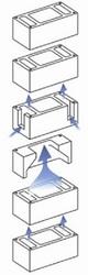 Вентиляционные блоки от производителя